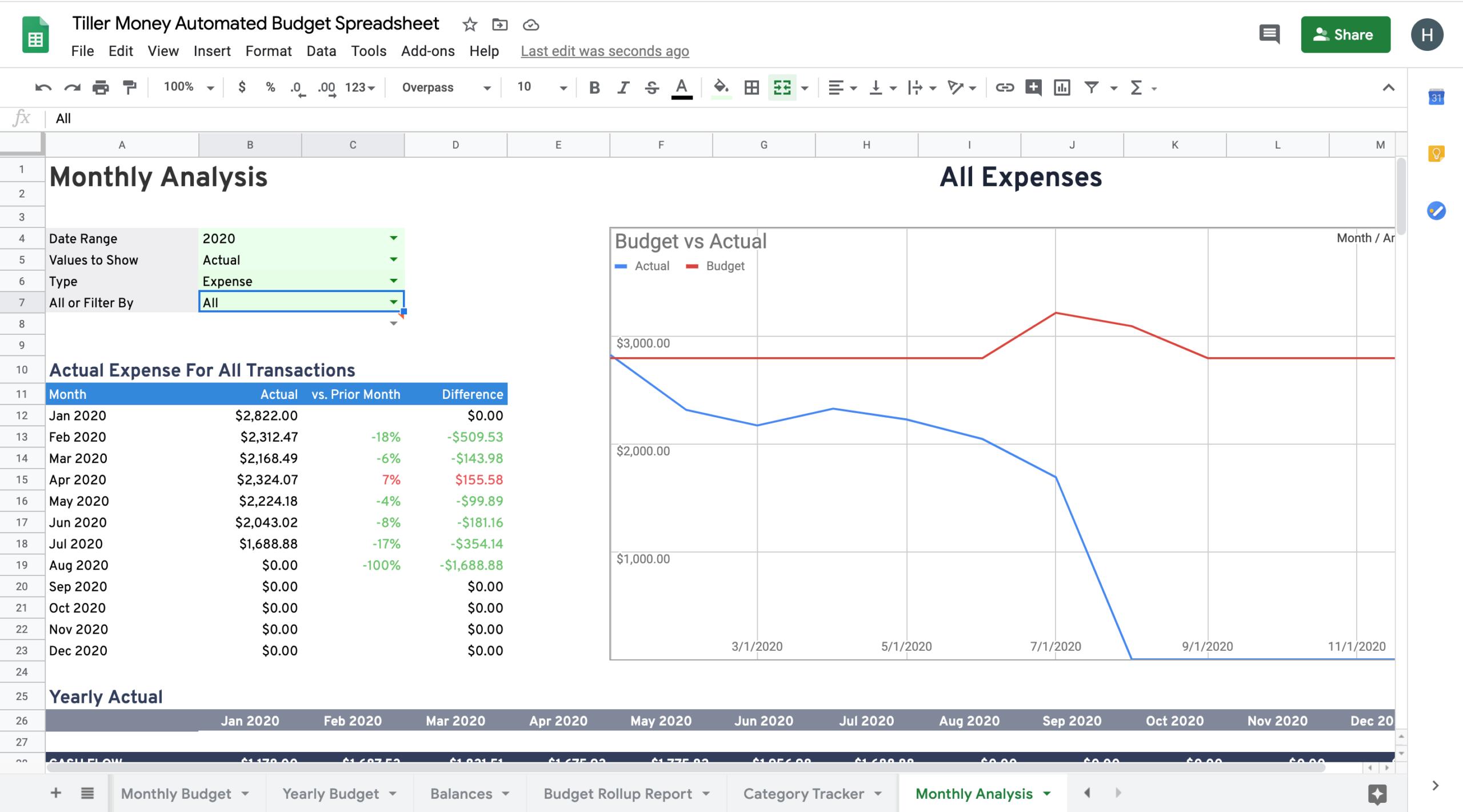 Monthly Budget Analysis Quicken