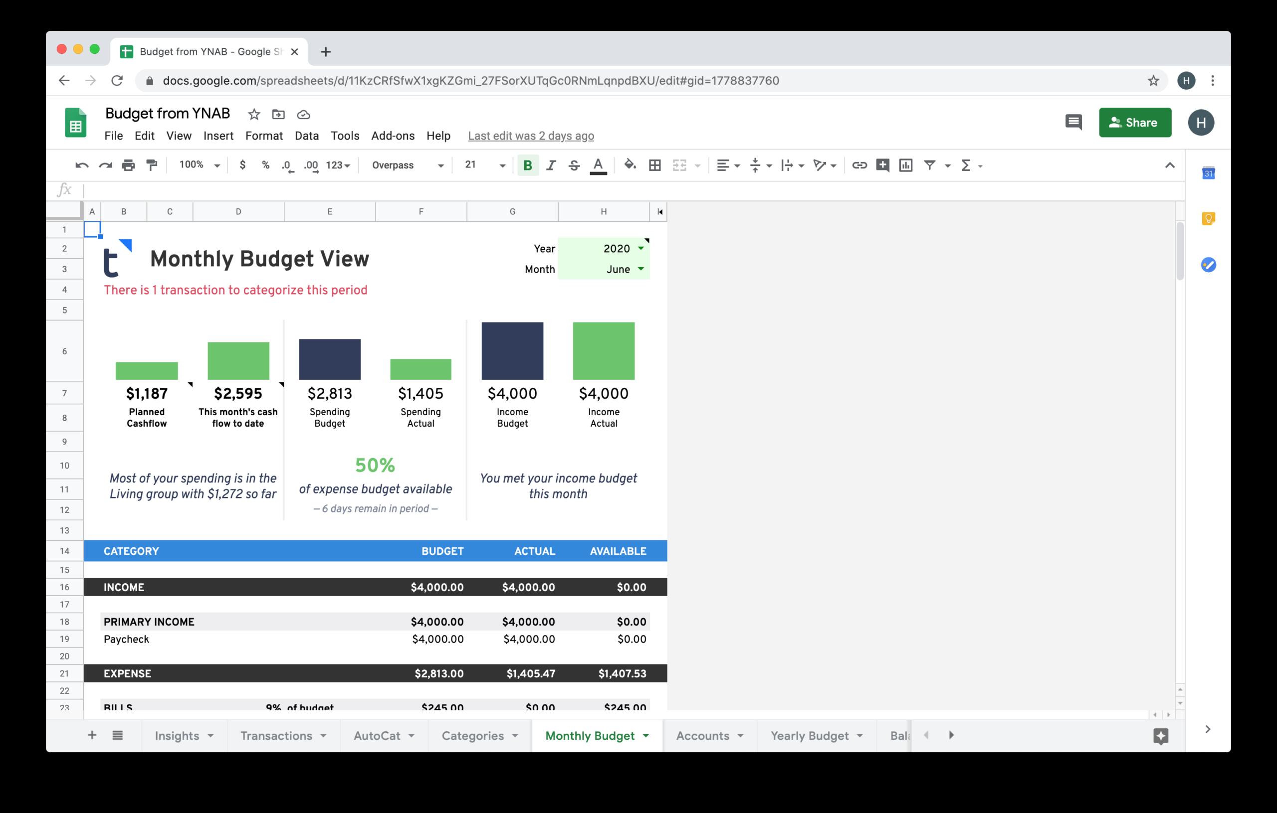 Ynab Budget Spreadsheet Export