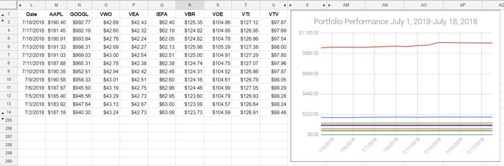 Investment-Spreadsheet2