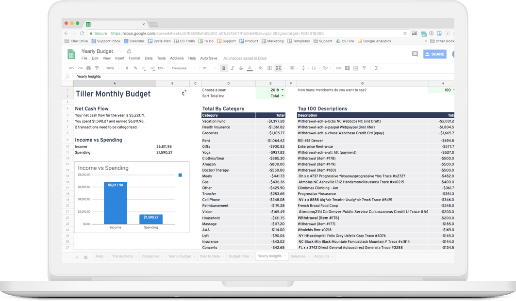 monthly budget template for Google Sheets