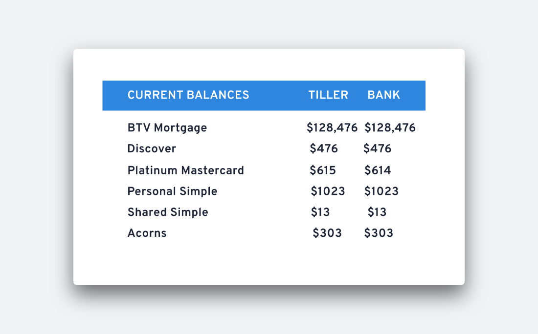 Your Finances in One Place