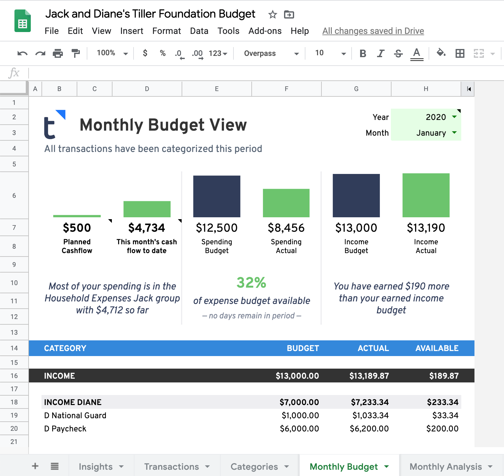 shared monthly budget spreadsheet