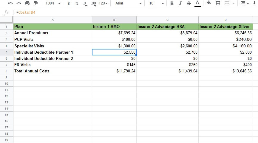 Individual Deductible in a spreadsheet