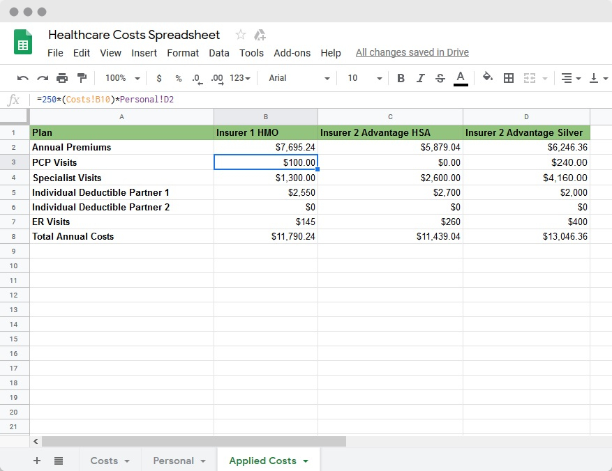 PCP Visits Spreadsheet