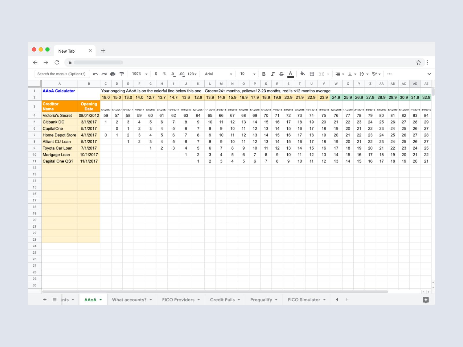Track Credit Score Spreadsheet