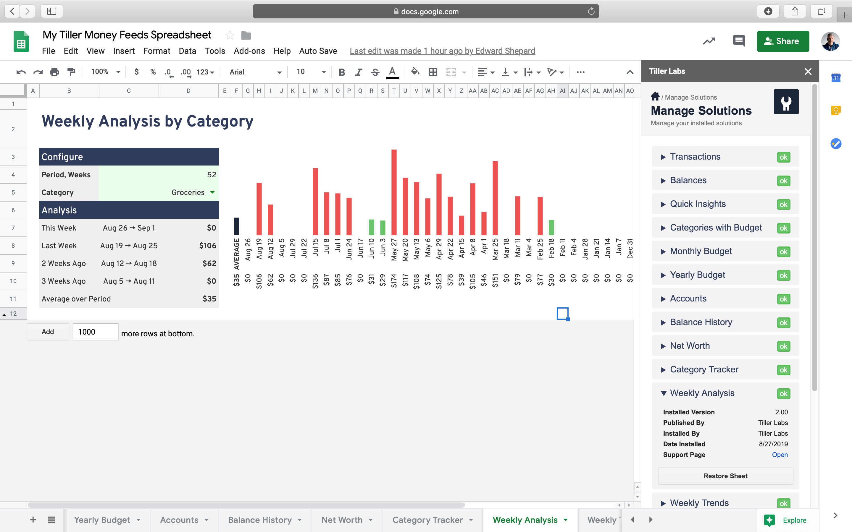 Weekly Spending Analysis by Category Report for Google Sheets