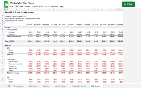 profit and loss report for google sheets works with tiller money