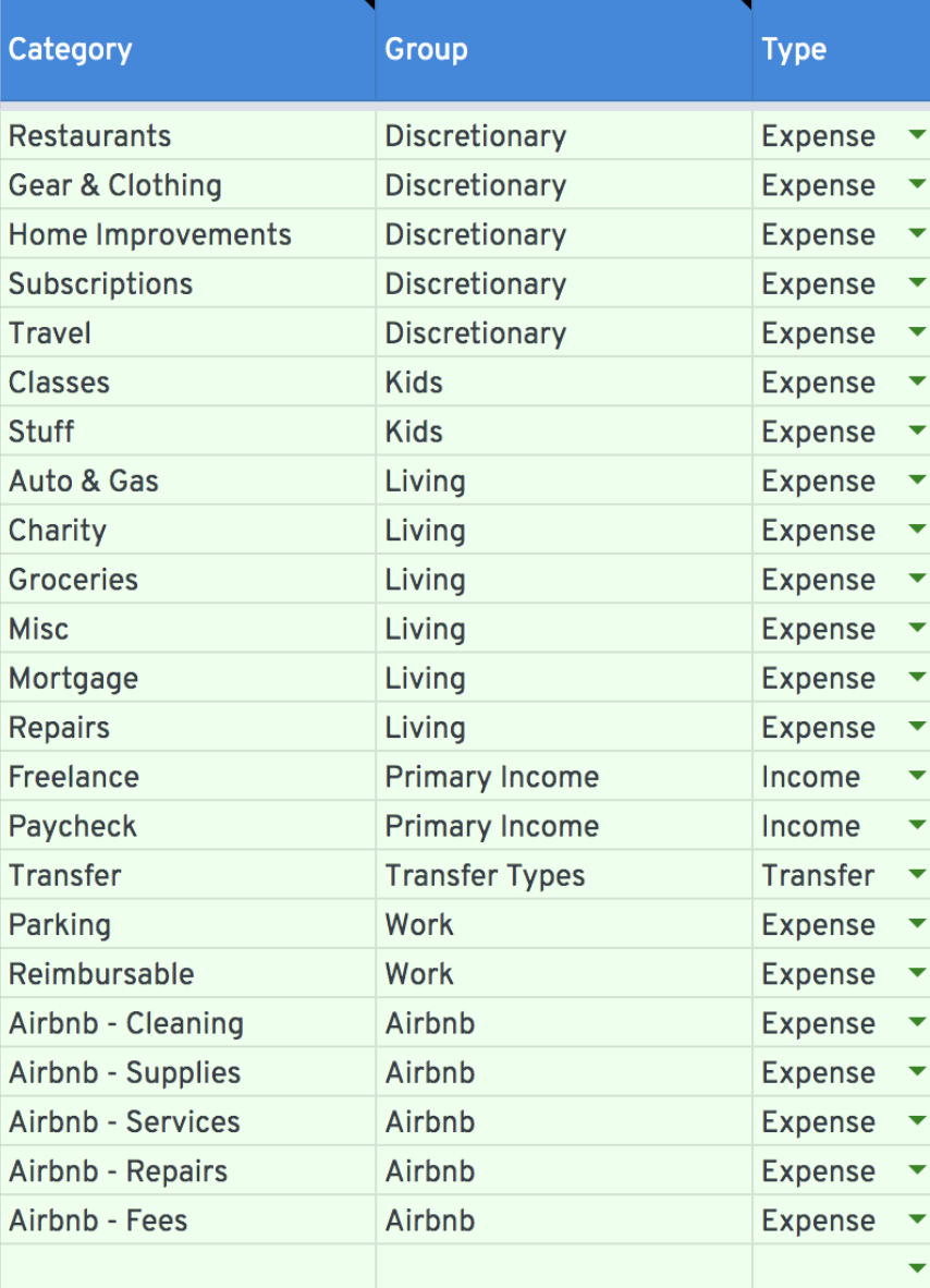 How to Track Airbnb Rental Expenses to Simplify Your Taxes