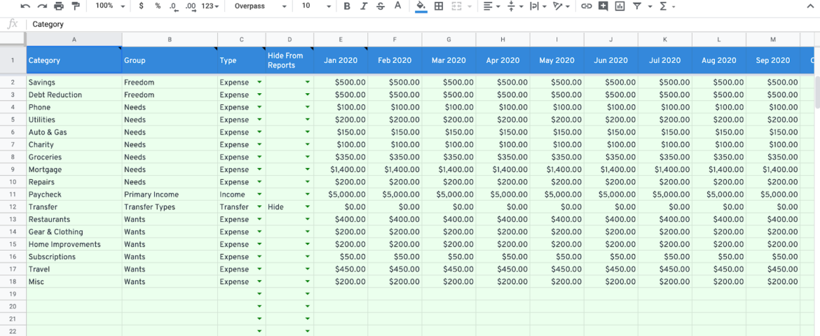50/30/20 budgeting with Google Sheets