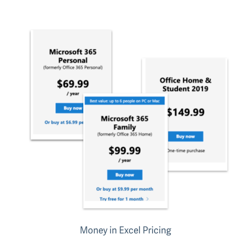 Money In Excel Pricing