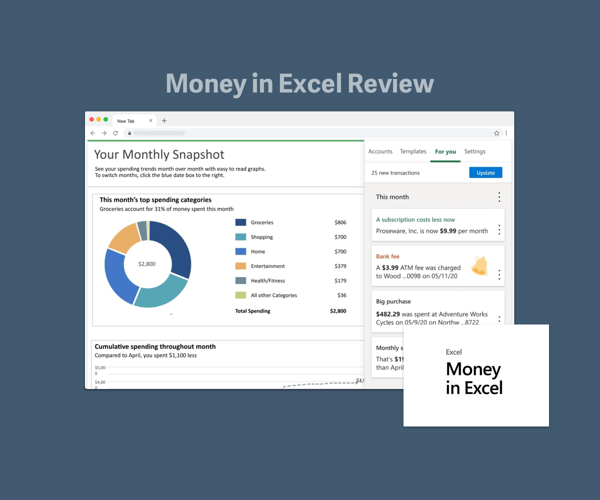 Money In Excel Review