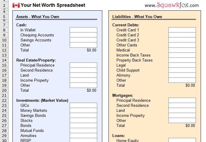 Squawkfox Net Worth