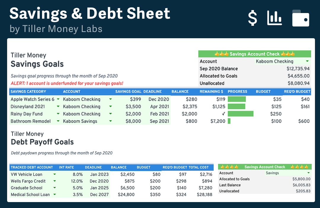 Savings And Debt Sheet 1