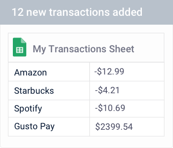 Custom budgets based on your actual, everyday spending habits