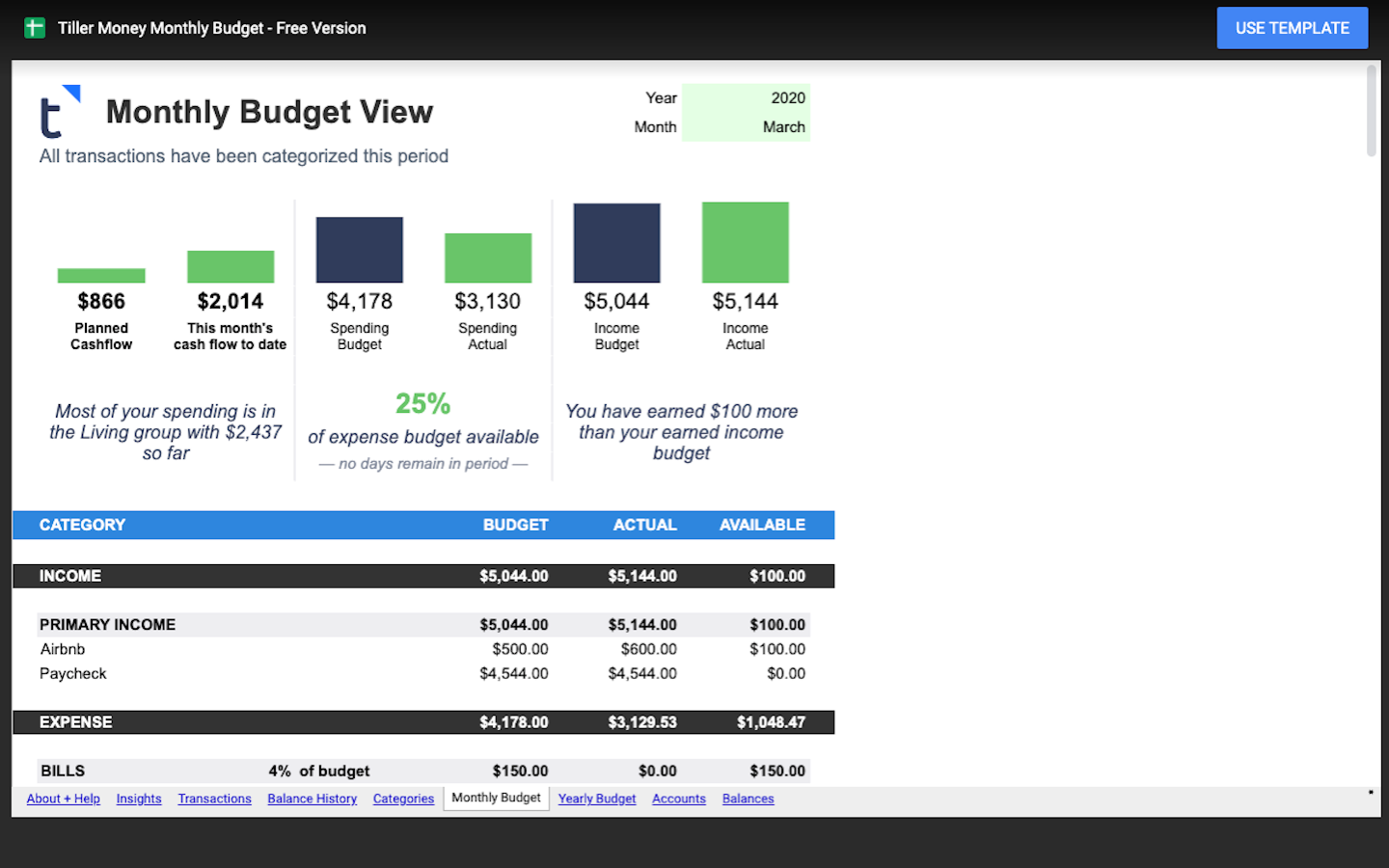 household monthly budget view