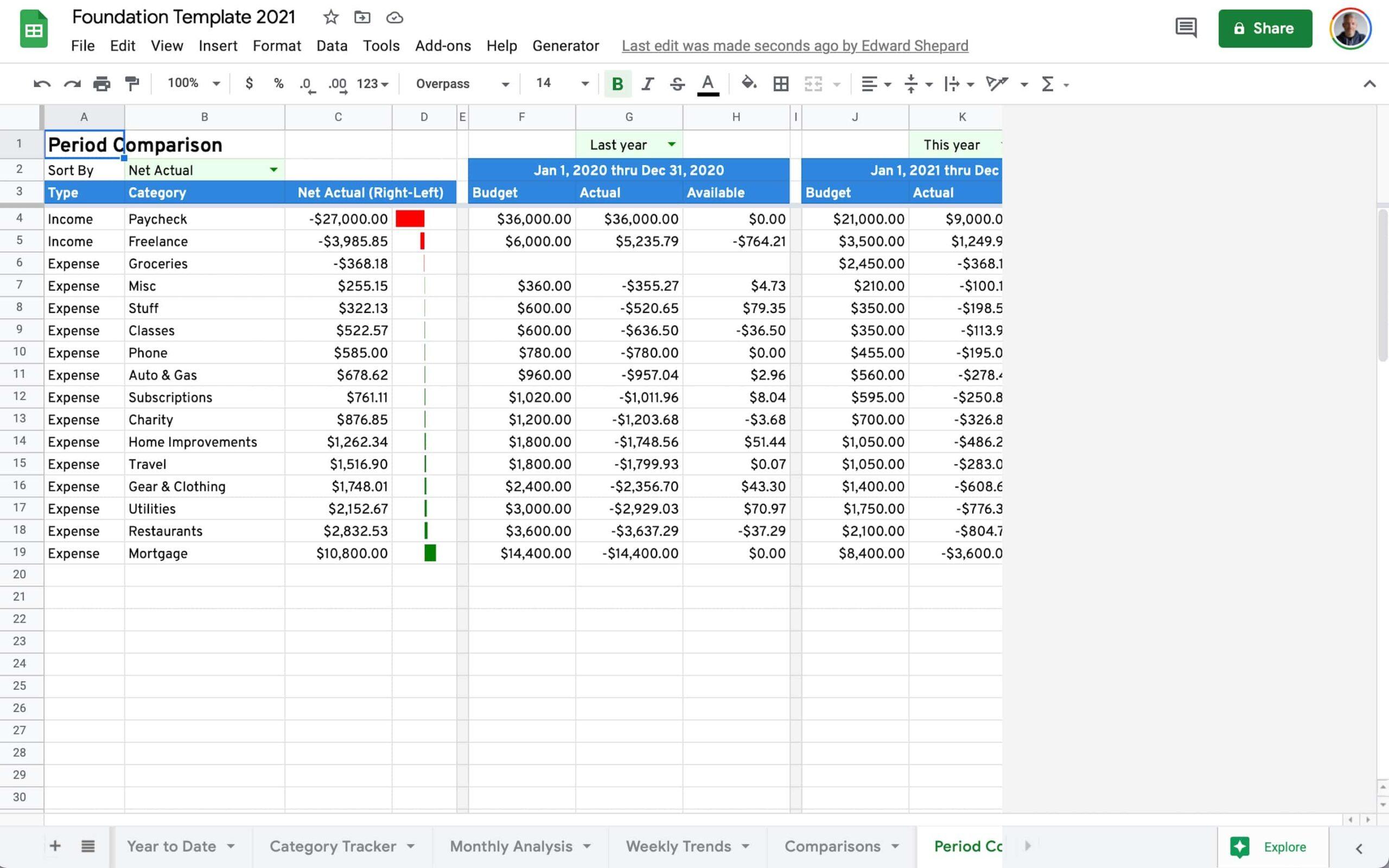 period comparison spreadsheet