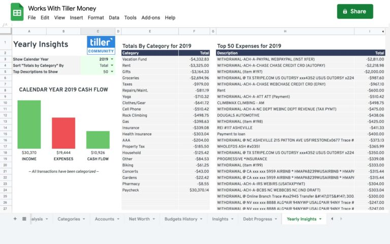 yearly insights sheet works with tiller money