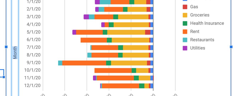 edit chart axis google sheets
